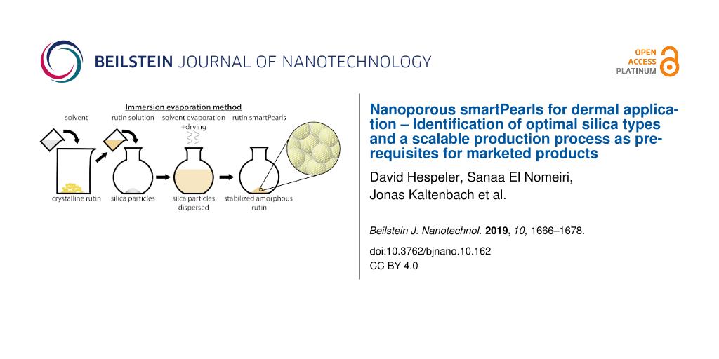Nanoporous smartPearls for dermal application – Identification of