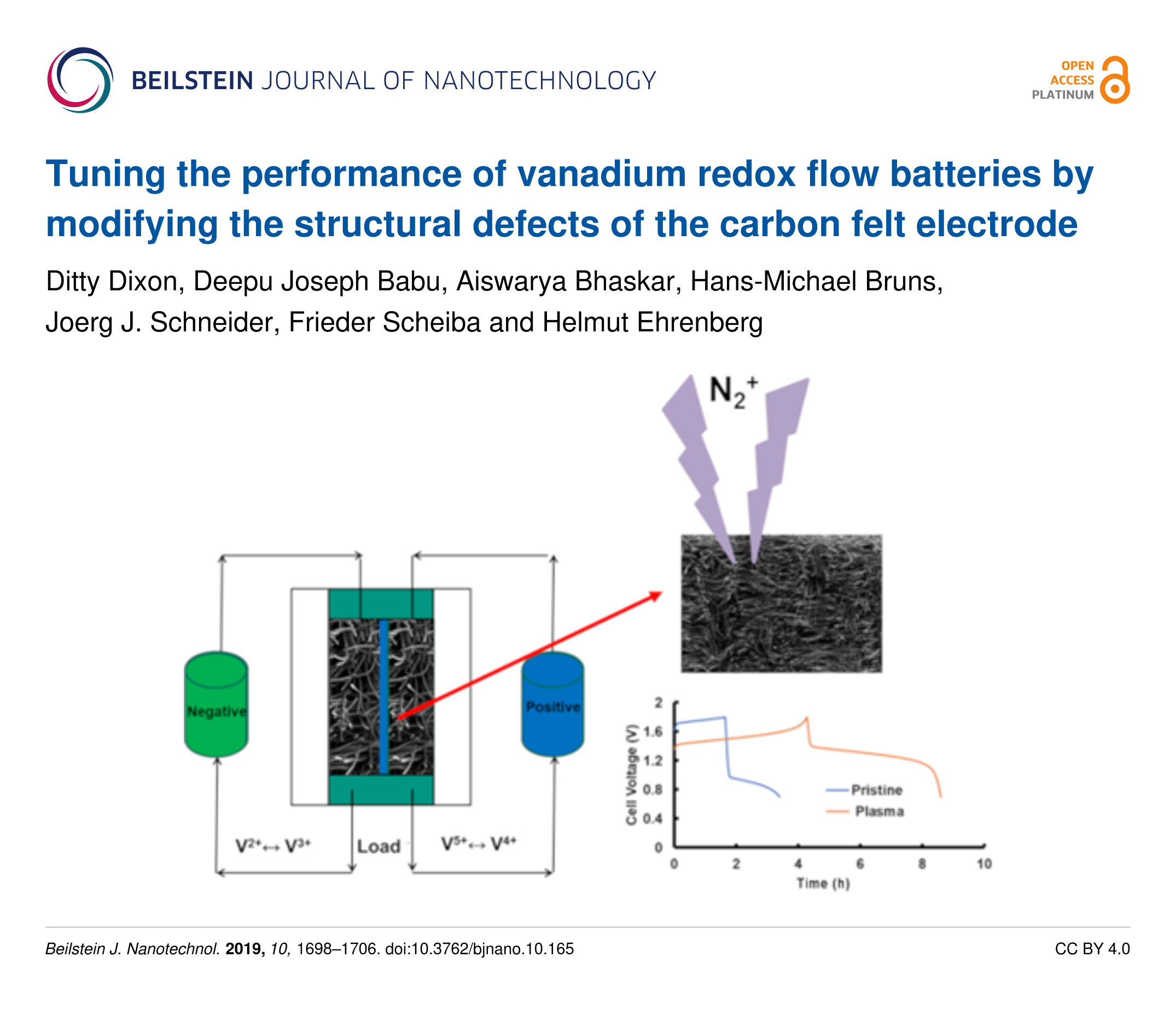 Tuning the performance of vanadium redox flow batteries by