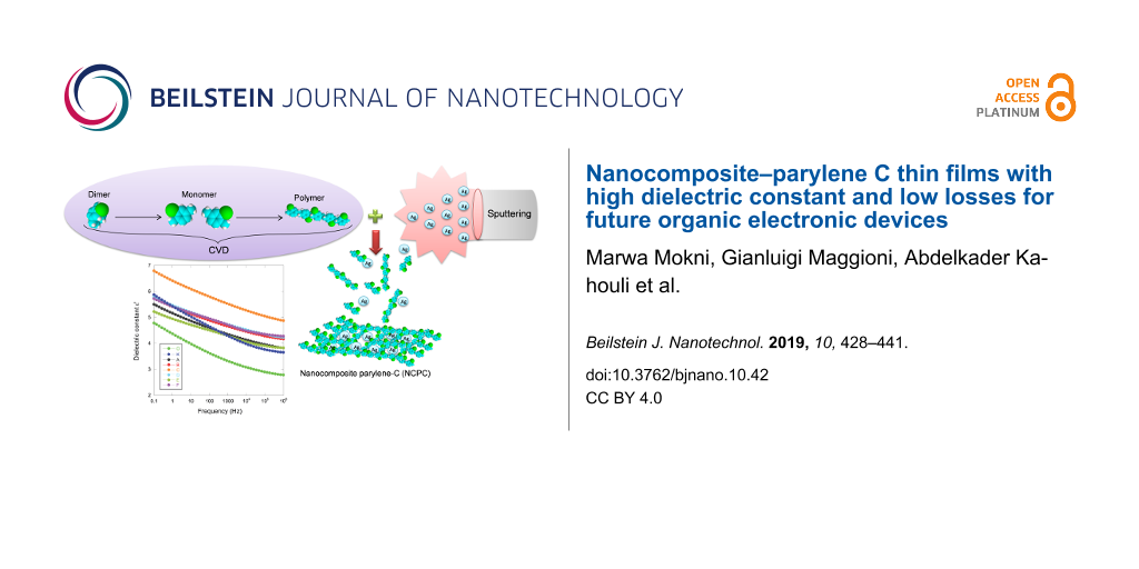 Nanocomposite Parylene C Thin Films With High Dielectric Constant