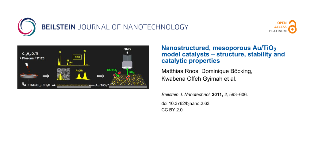 Nanostructured, mesoporous Au/TiO2 model catalysts