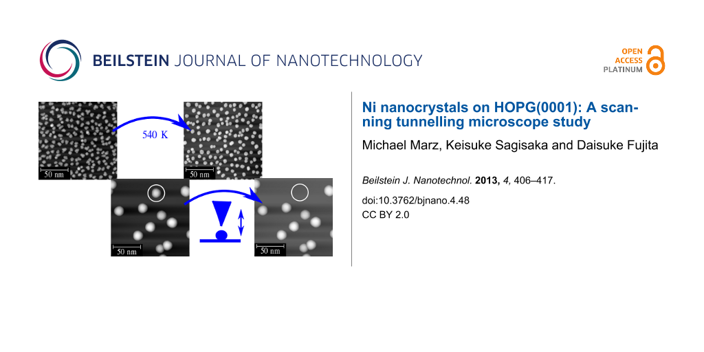 Ni nanocrystals on HOPG(0001): A scanning tunnelling