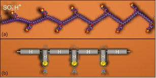 Large-scale atomistic and quantum-mechanical simulations of