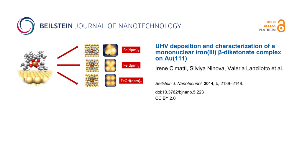 UHV deposition and characterization of a mononuclear iron(III) β