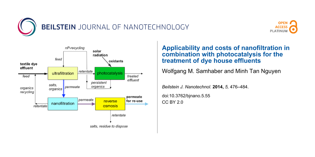 Applicability and costs of nanofiltration in combination