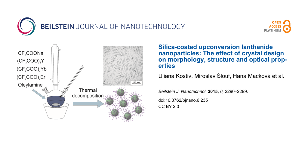 Silica-coated upconversion lanthanide nanoparticles: The effect of