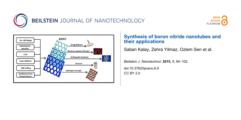 Synthesis of boron nitride nanotubes and their applications