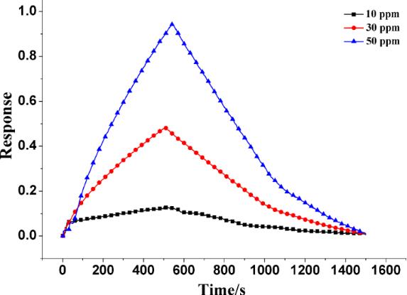 Properties Of Ethanol At Room Temperature