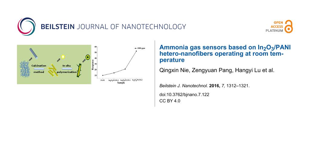 Ammonia gas sensors based on in2o3pani hetero nanofibers operating share graphic ccuart Image collections