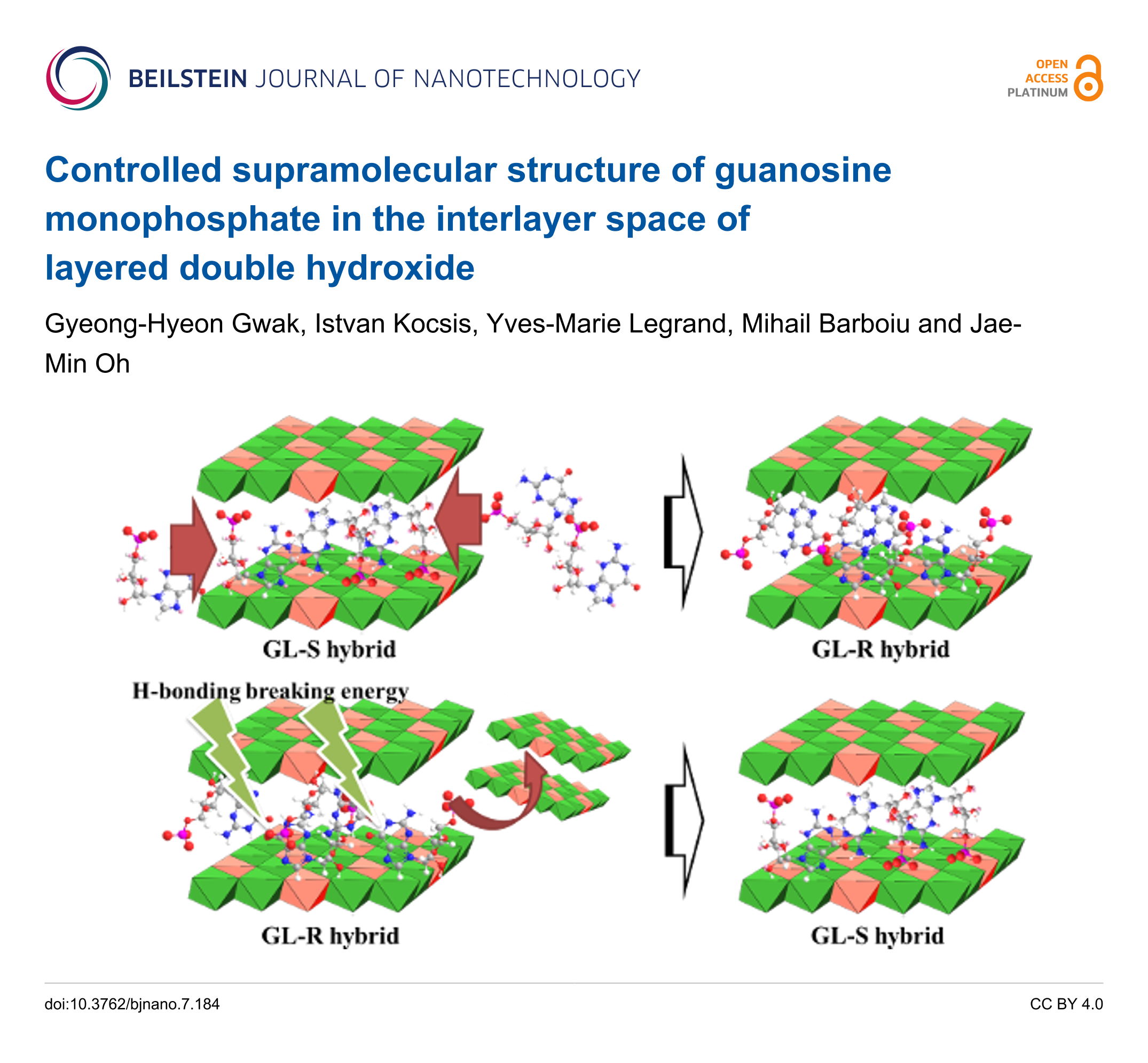 Controlled Supramolecular Structure Of Guanosine Monophosphate In