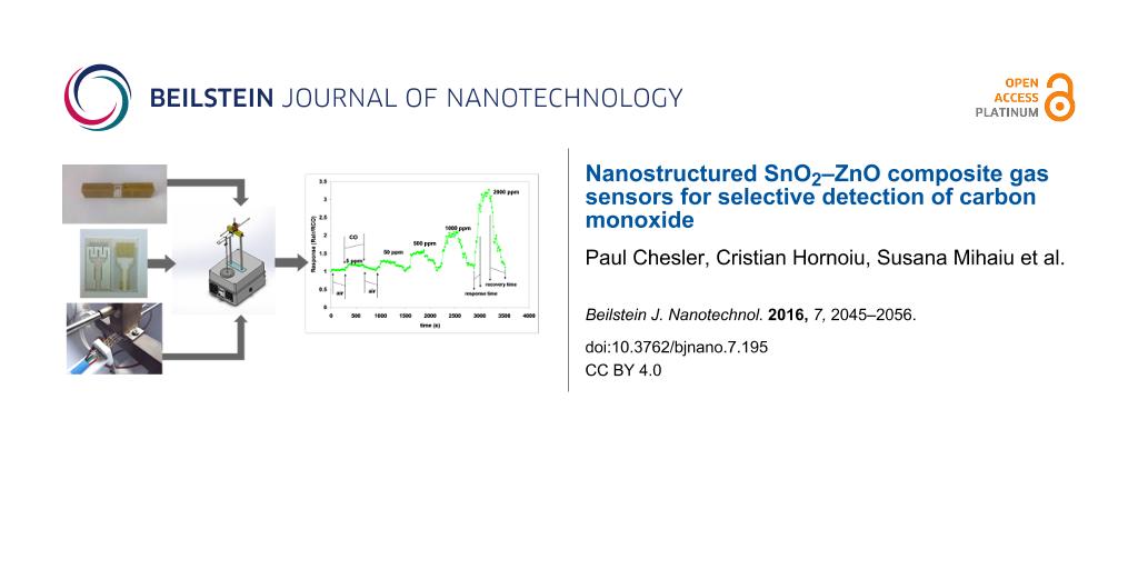Nanostructured SnO2–ZnO composite gas sensors for selective
