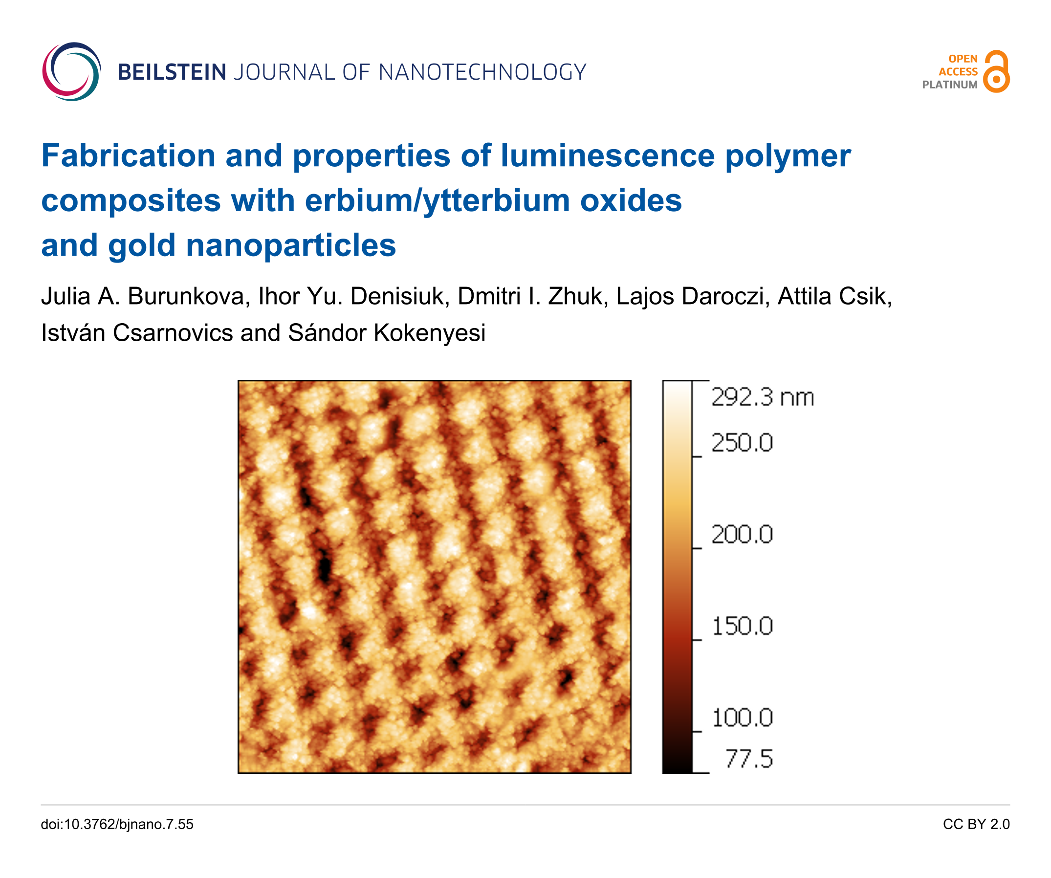 Fabrication and properties of luminescence polymer posites with