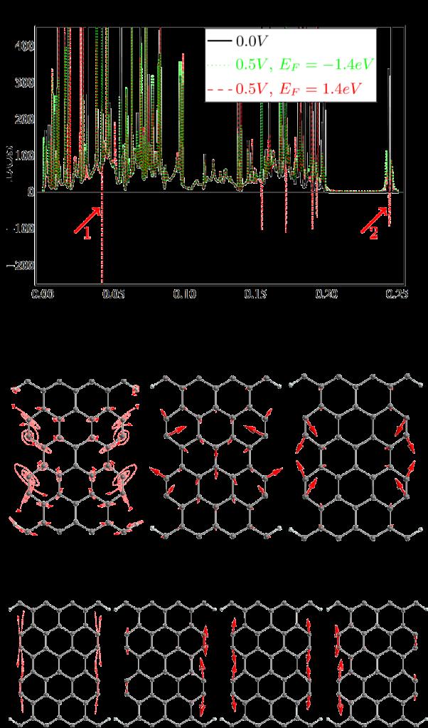 Piroxicam Dosage Chien