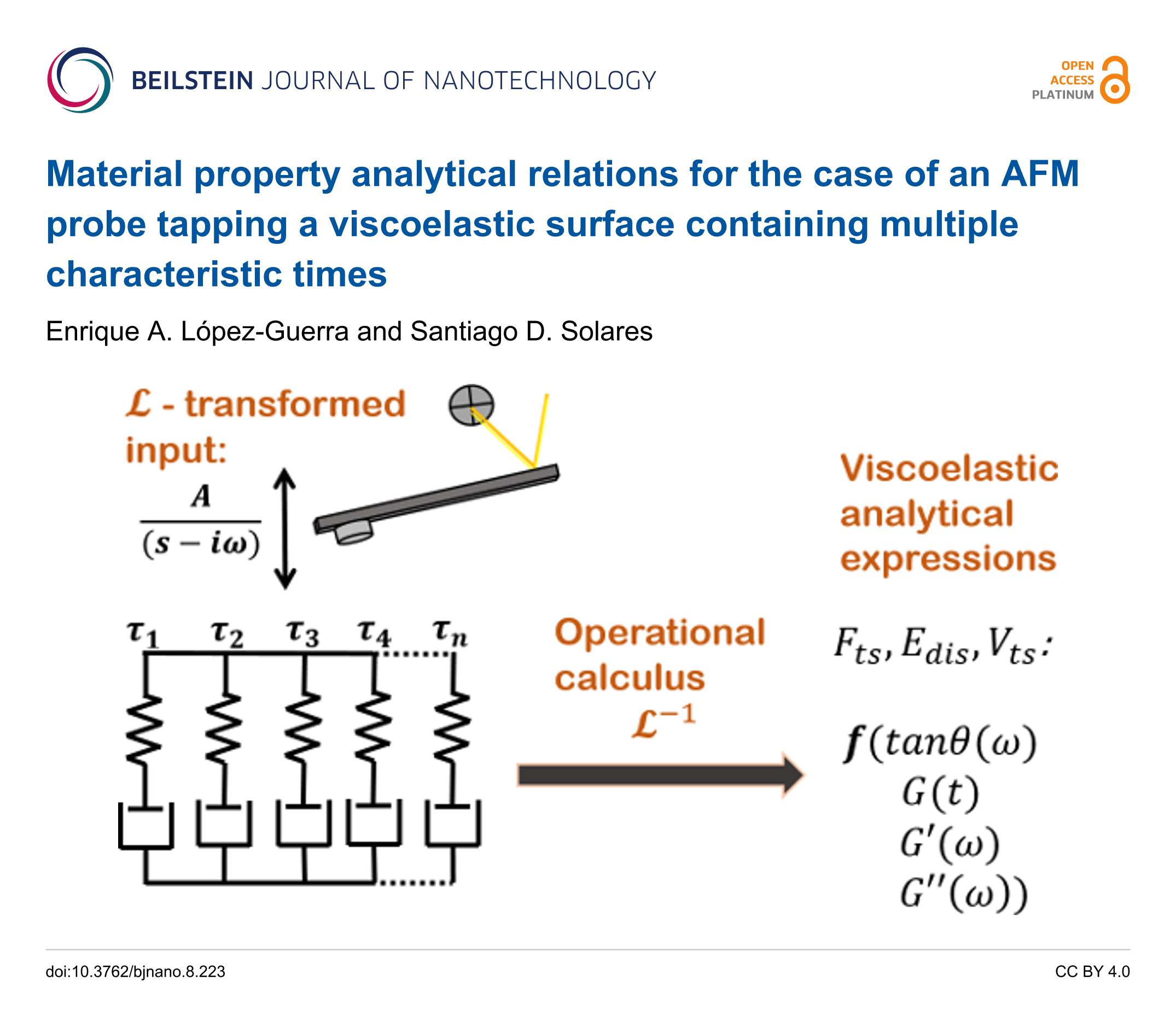 Material property analytical relations for the case of an afm back to article pooptronica