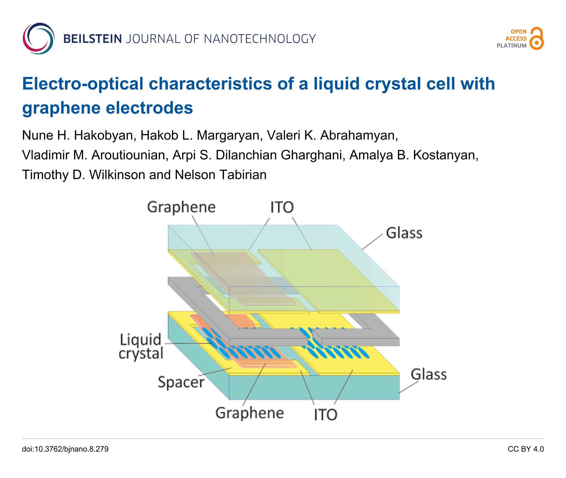 Electro optical characteristics of a liquid crystal cell with back to article ccuart Gallery