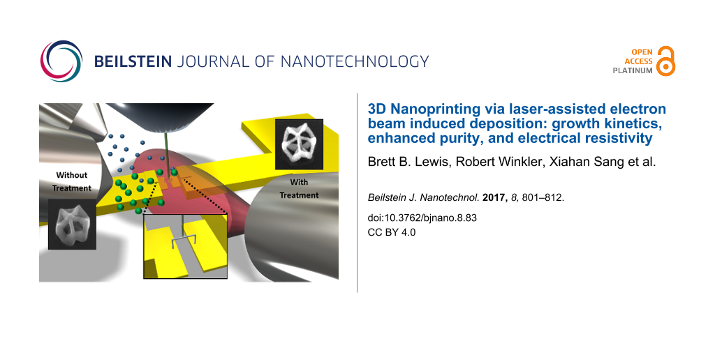 3d Nanoprinting Via Laser Assisted Electron Beam Induced Deposition
