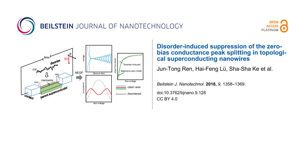 Disorder-induced suppression of the zero-bias conductance peak