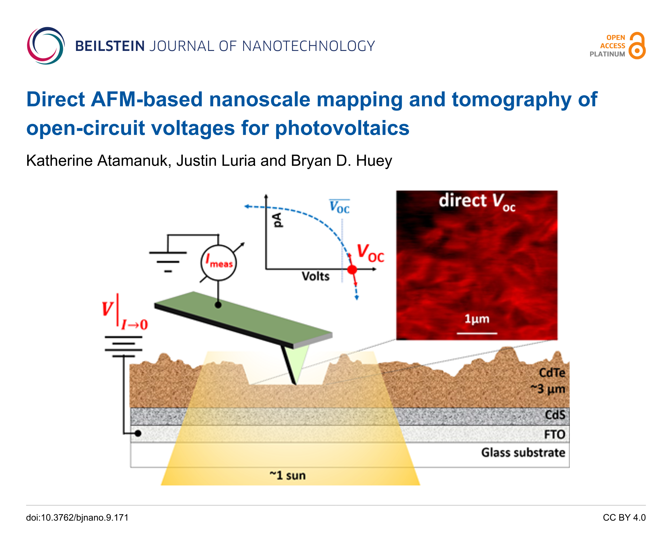 Direct Afm Based Nanoscale Mapping And Tomography Of Open Circuit Diagram Back To Article