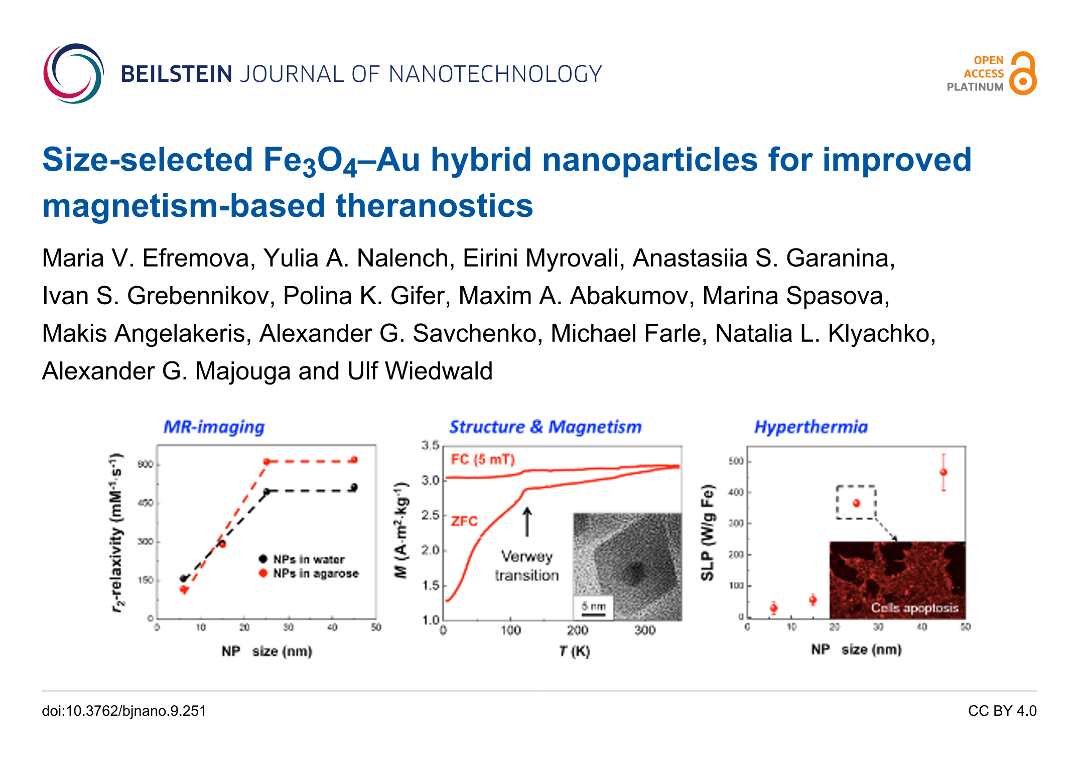 Size Selected Fe3o4au Hybrid Nanoparticles For Improved Magnetism Diagram Of An Oxygen Atom Photo Album Diagrams Back To Article