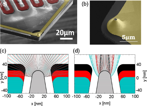 Charged particle single nanometre manufacturing