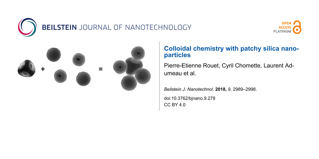 Colloidal chemistry with patchy silica nanoparticles