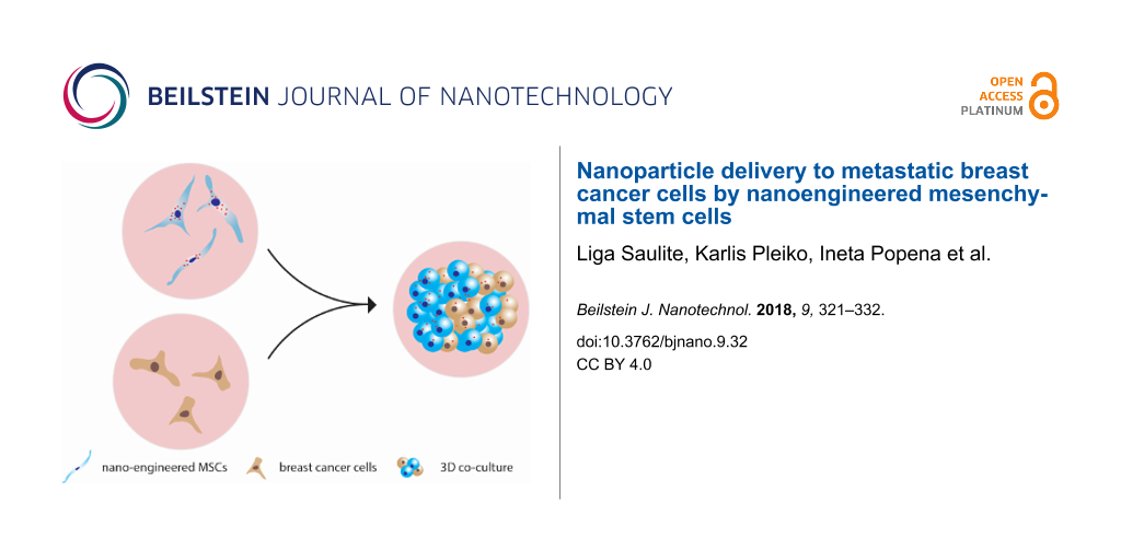 Nanoparticle Delivery To Metastatic Breast Cancer Cells By