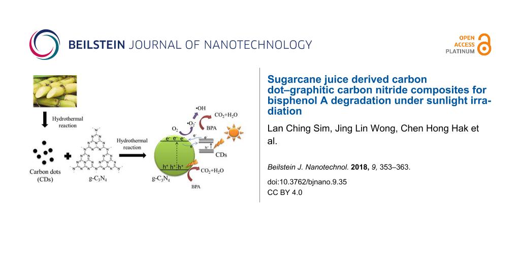 Sugarcane juice derived carbon dot–graphitic carbon nitride