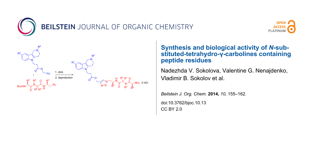 Synthesis and biological activity of N-substituted-tetrahydro-γ