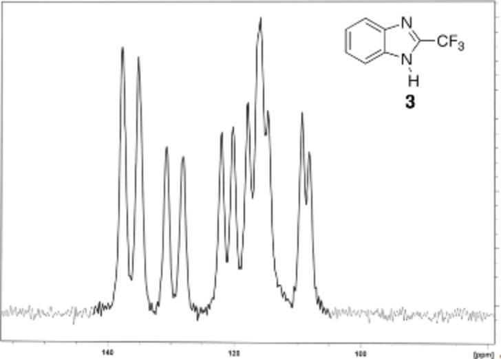 thesis on benzimidazole Competitive binding of a benzimidazole to the histone-binding pocket we discovered a benzimidazole that docks into the h3k4me specificity pocket and displaces.