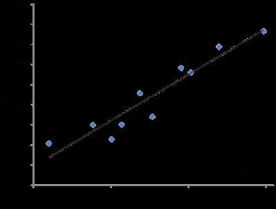 1 2-epoxyhexane  10 mmol   1,2 Epoxyhexane