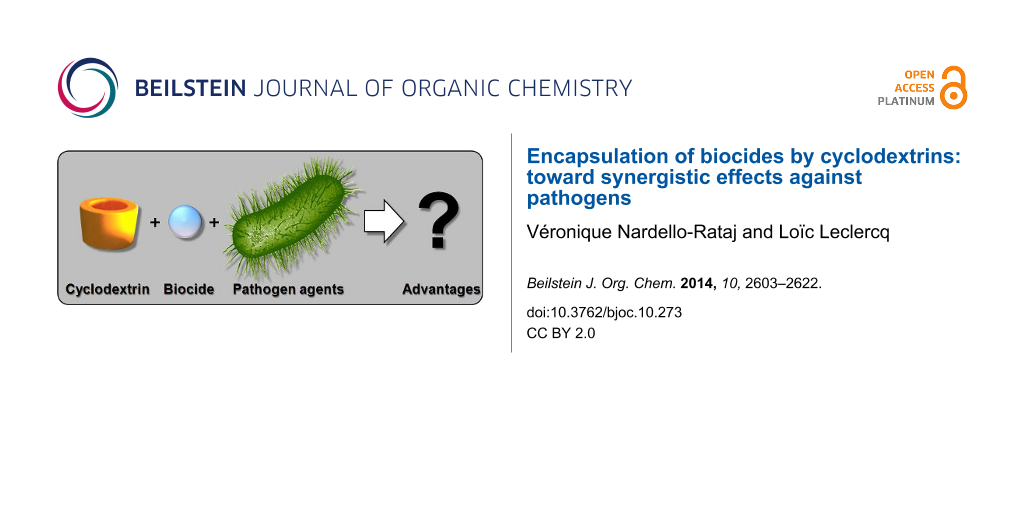 Encapsulation of biocides by cyclodextrins: toward synergistic