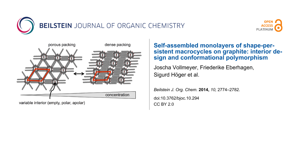 Self-assembled monolayers of shape-persistent macrocycles on ...