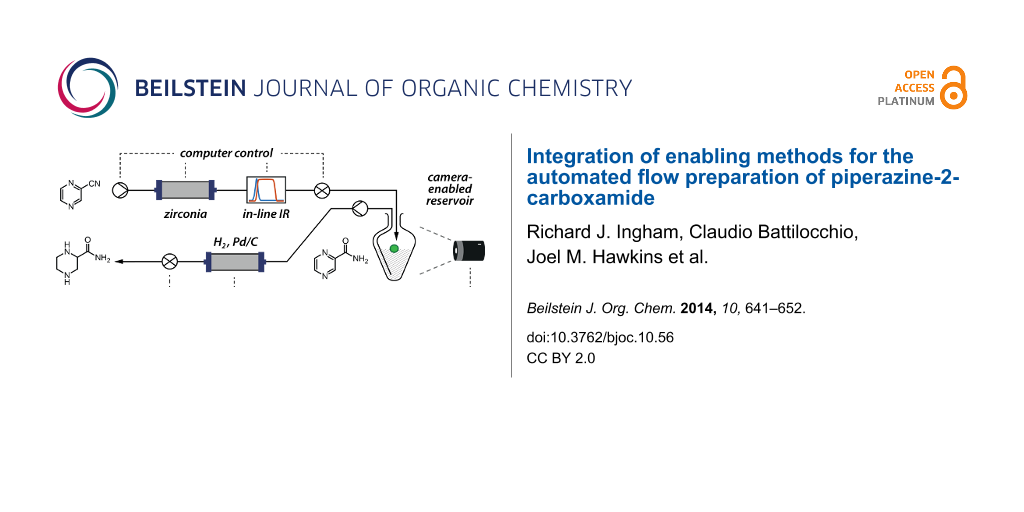 Integration of enabling methods for the automated flow preparation share graphic ccuart Images