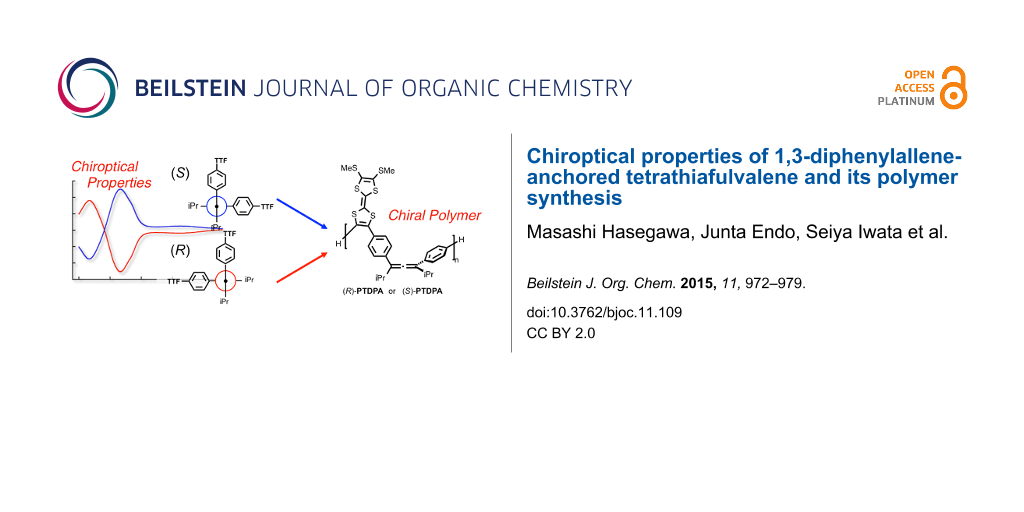 Chiroptical properties of 1,3-diphenylallene-anchored