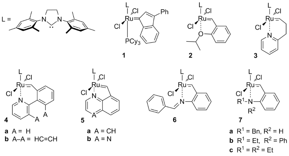Latent Metathesis Catalysts and ROMP of Reactive Monomers