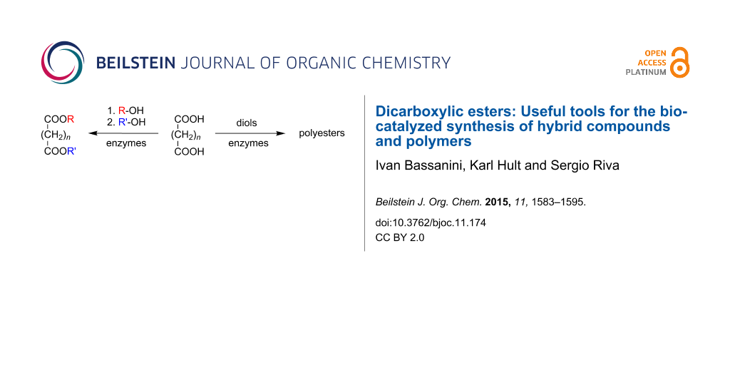 Dicarboxylic Esters Useful Tools For The Biocatalyzed Synthesis Of
