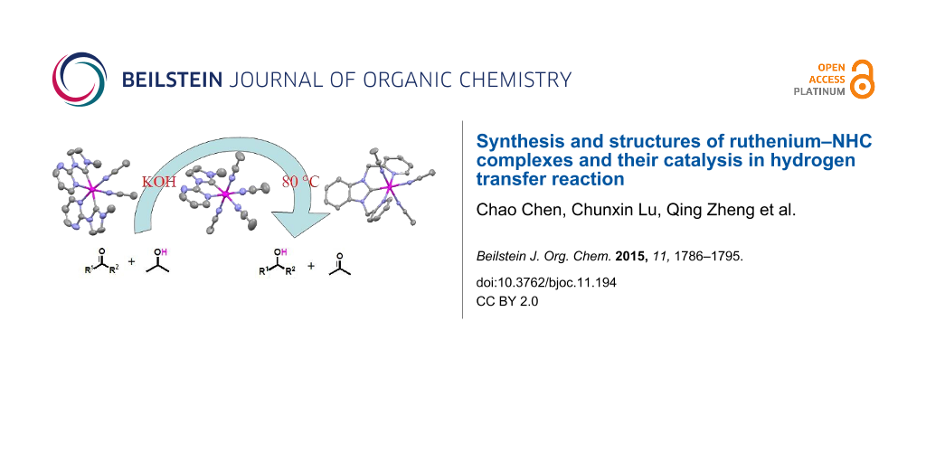 Synthesis and structures of ruthenium–NHC complexes and
