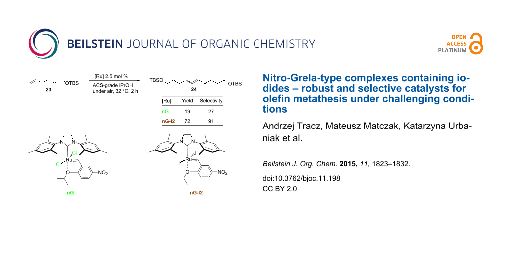Nitro-Grela-type complexes containing iodides – robust and selective