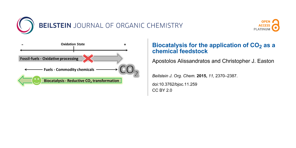 Biocatalysis for the application of CO2 as a chemical feedstock