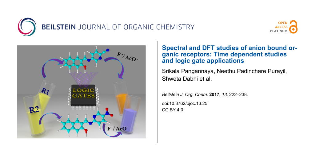 Spectral and DFT studies of anion bound organic receptors