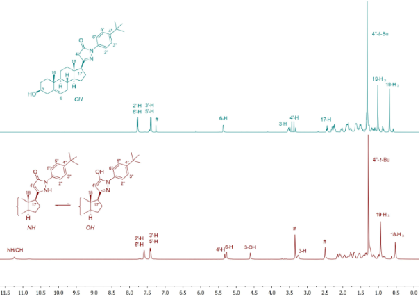 Microwave Assisted Synthesis Of Biologically Relevant Steroidal 17