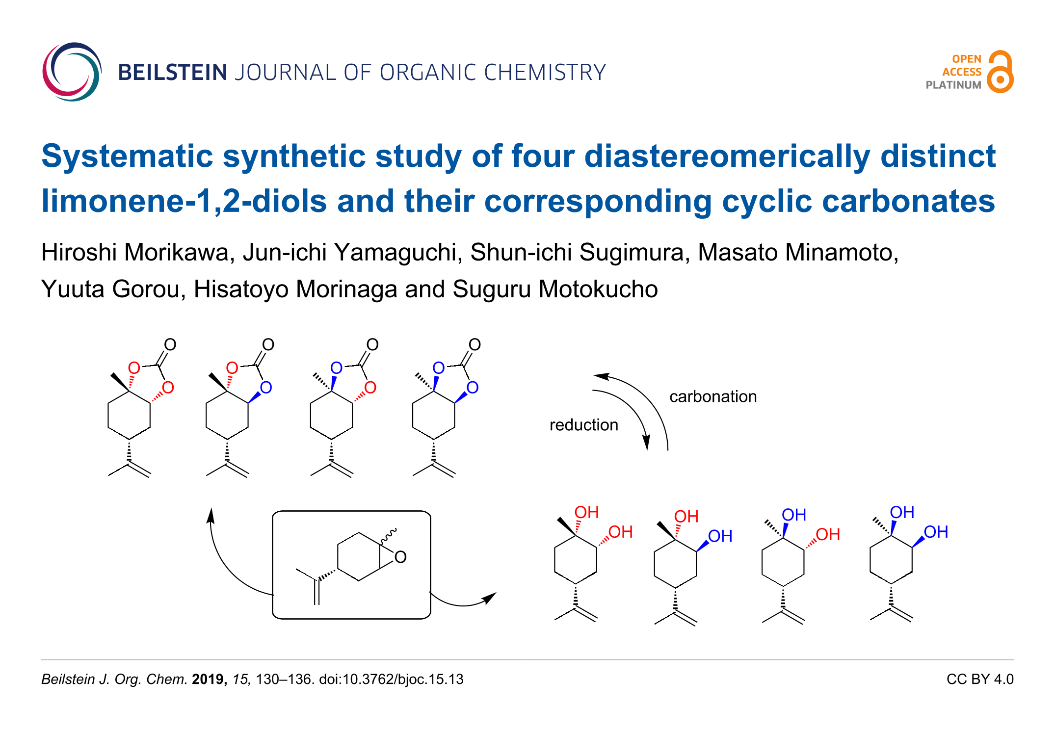 Systematic Synthetic Study Of Four Diastereomerically Distinct