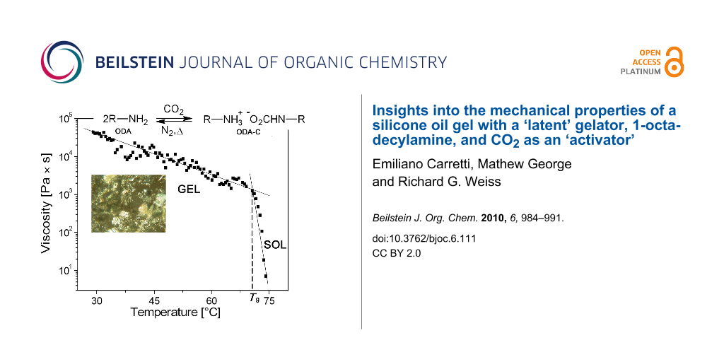 Insights into the mechanical properties of a silicone oil gel with a