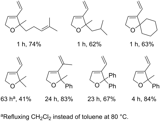 olefin metathesis polymerisation