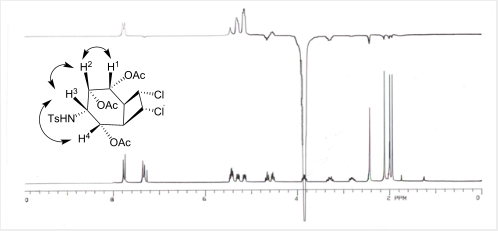 stereochemical relationship between borneol and isoborneol melting