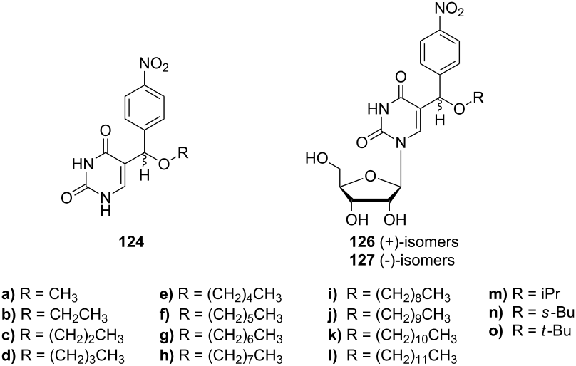 melphalan structure activity relationship of metformin