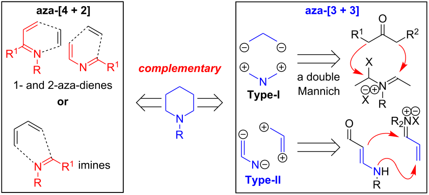 robinson annulation steroid synthesis