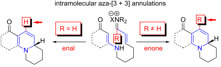 robinson annulation retrosynthesis The robinson annulation is a useful reaction for the formation of six-membered  rings in polycyclic compounds, such as steroids it combines two reactions: the.