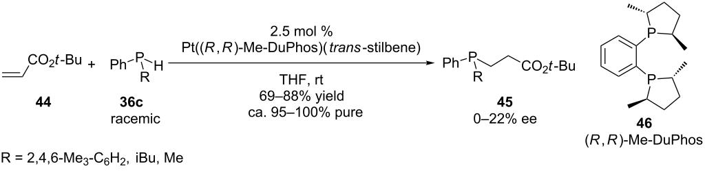 olefin metathesis catalytic cycle