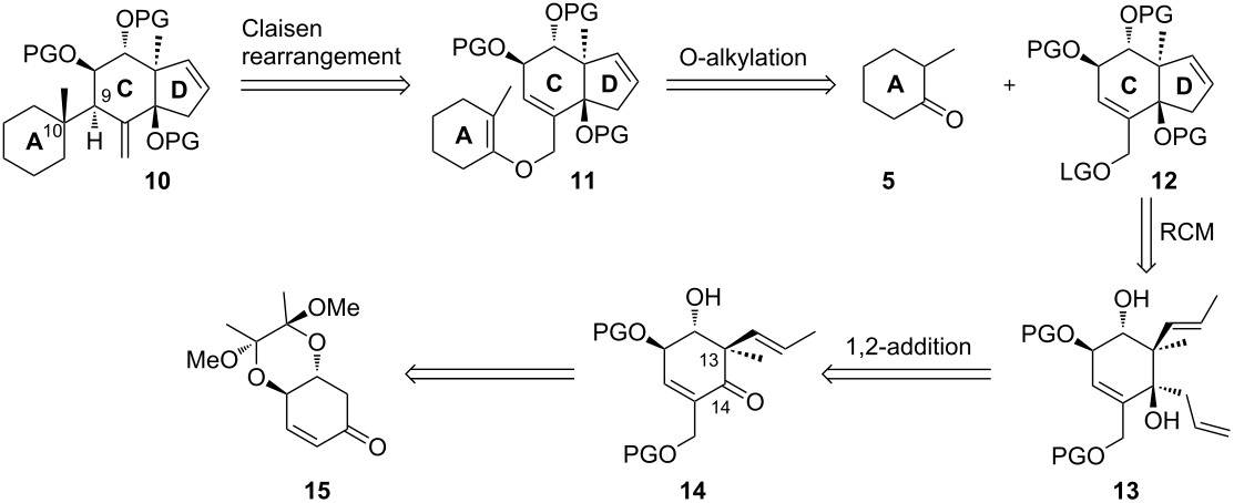 Metathesis and substitution
