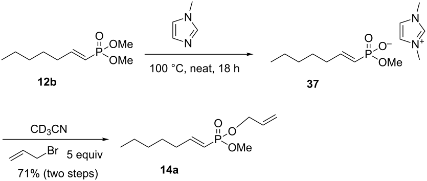 Cross metathesis mechanism